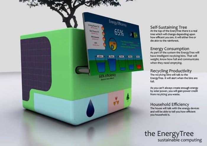 energytree2