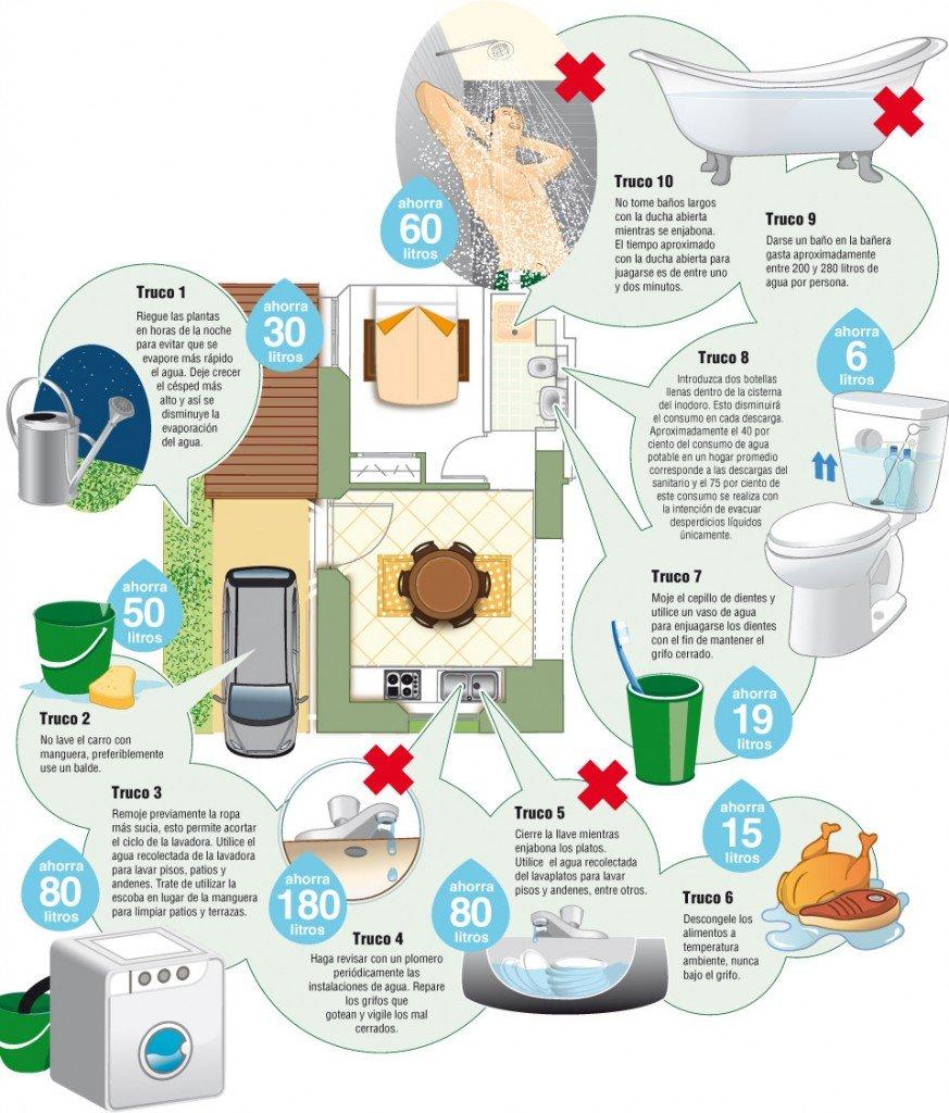 decagolo-ahorrar-agua (1)