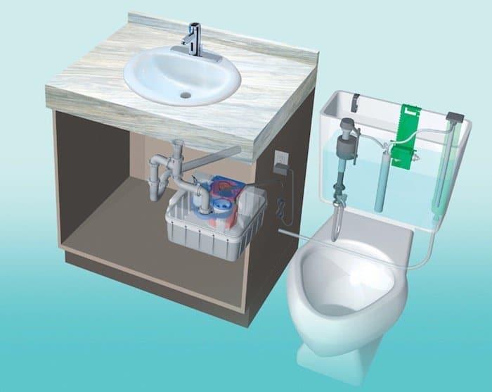 Sistema para reciclaje de agua.