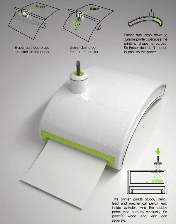 Impresora a lápiz.