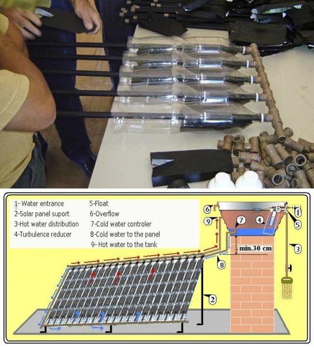 calentador-solar-casero1-ecoinvento