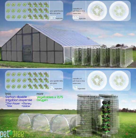 pet-tree-planting-system4-ecoinvento