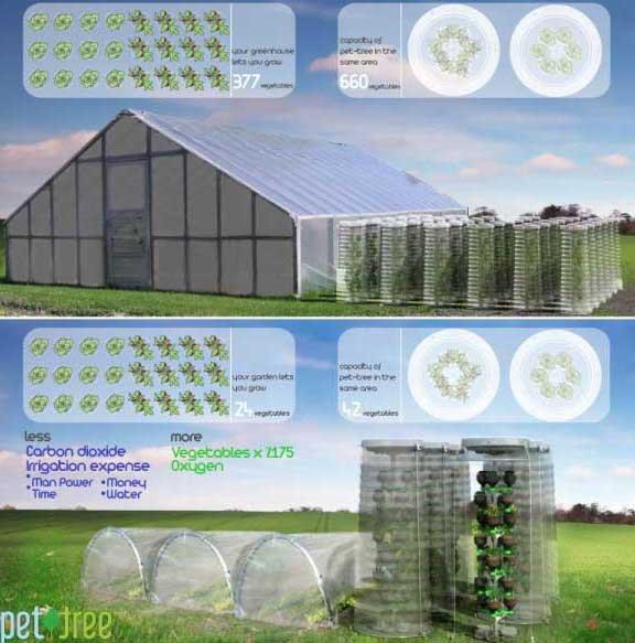 Pet-Tree. Sistema de cultivo vertical reutilizando garrafas de plástico