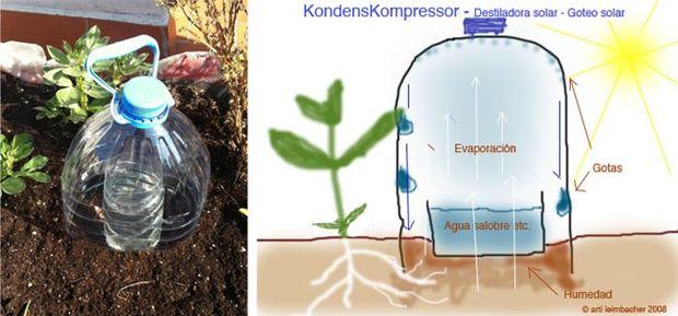 KondensKompressor. Técnica de riego solar