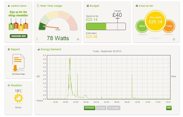consola medidor de consumo electrico