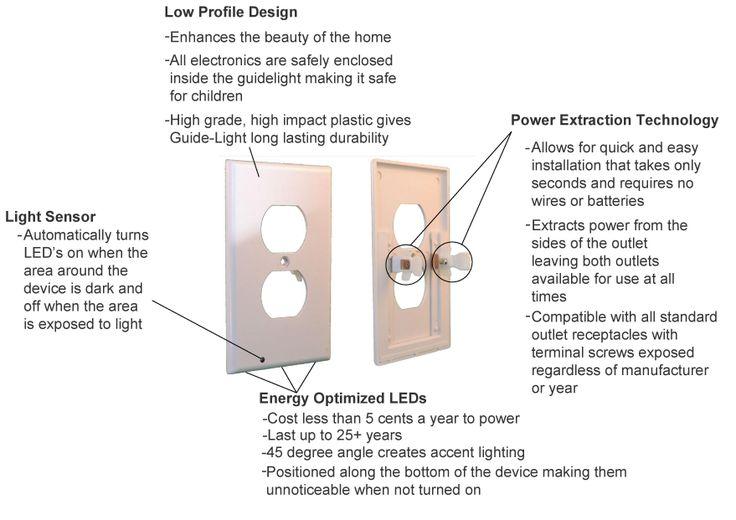Luz guía SnapRays caracteristicas