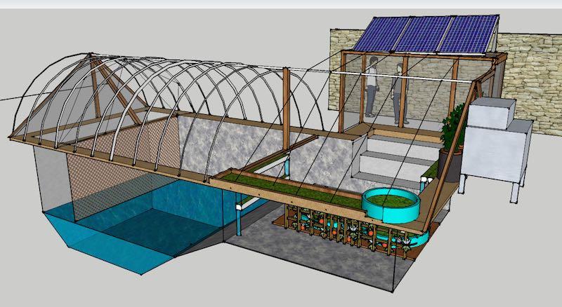 huerto-piscina-esquema1