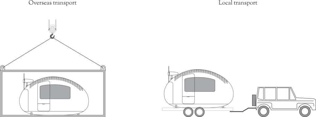 Ecocapsula transporte