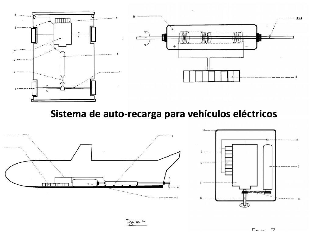 Sistema de auto-recarga para vehículos eléctricos patentado en España
