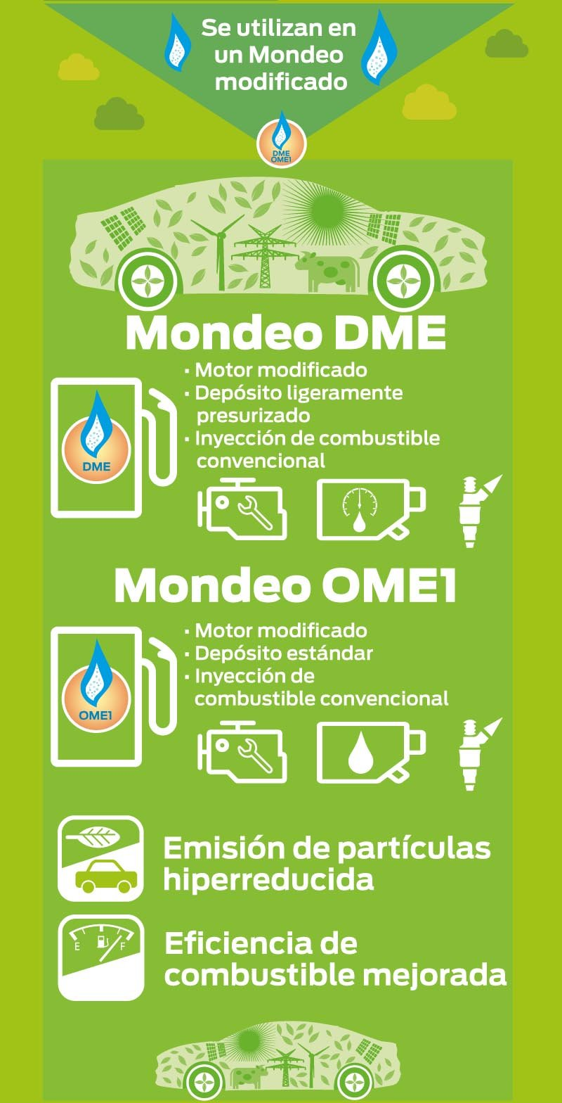 dme_ome_ES_1
