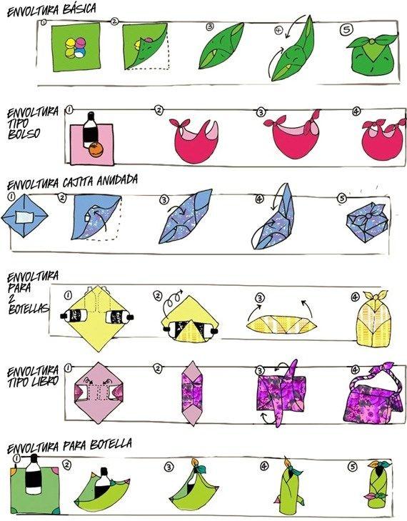 furoshiki ideas
