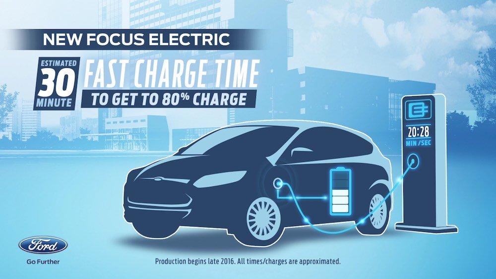 Ford invertirá 4.500 millones en los vehículos eléctricos del futuro