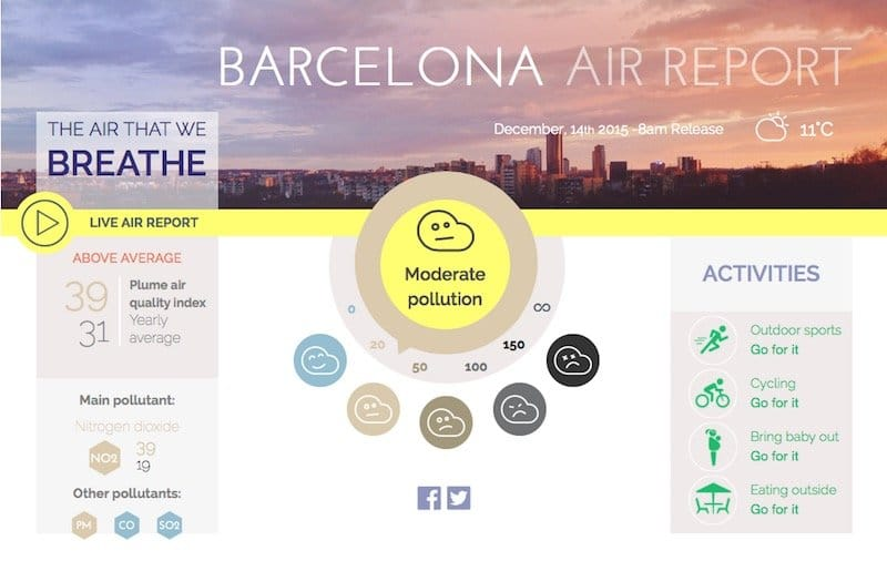 Plume Air Report Barcelona