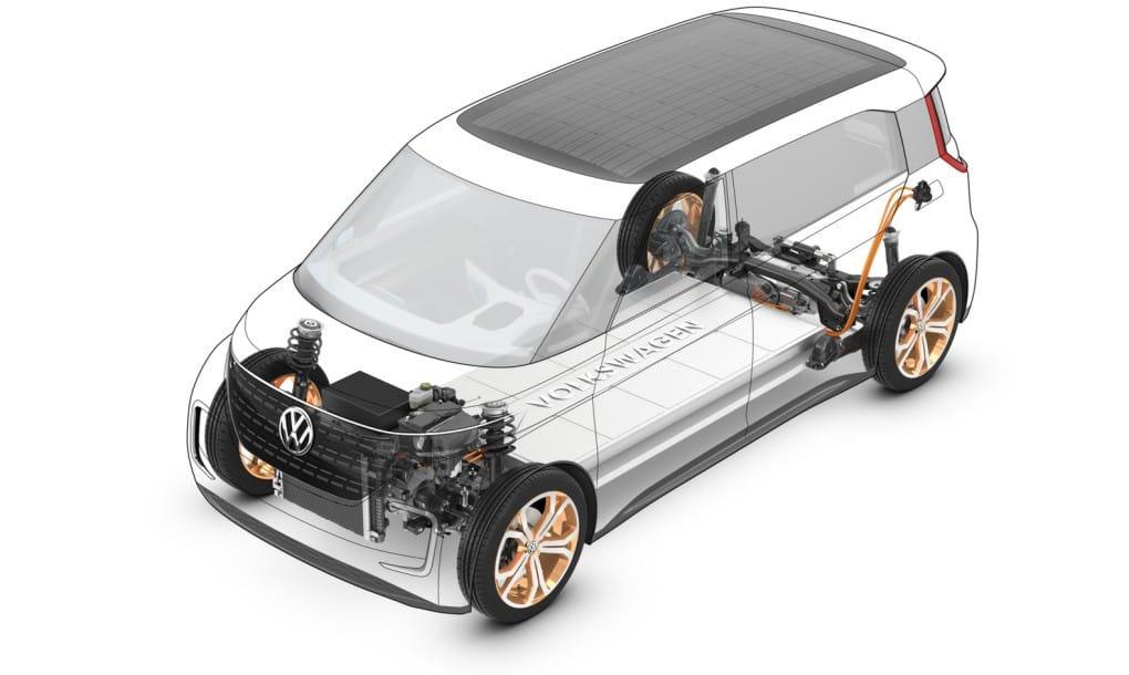 Volkswagen BUDD-e4