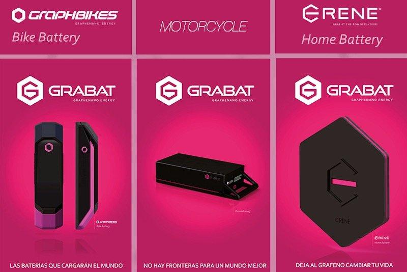 Grabat-energy