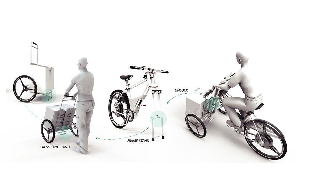 Diseño de bicicleta para el reparto de mercancias1