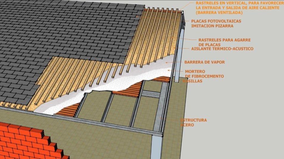 Pizarra fotovoltaica ventajas