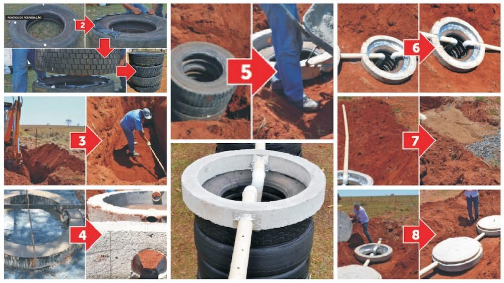 fosa séptica con neumáticos reciclados