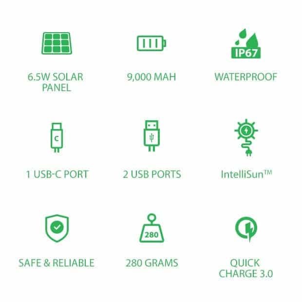 solartab-c-caracteristicas