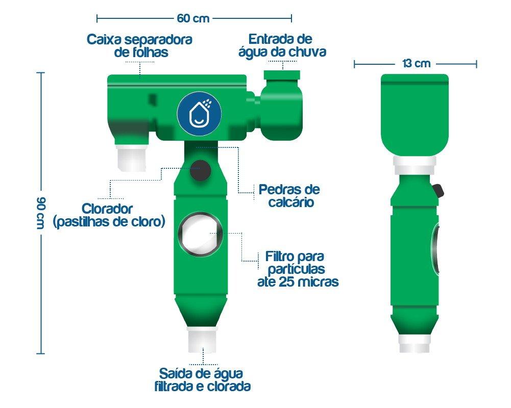 10000 L, incluye filtro Regenta Dep/ósito de agua de lluvia
