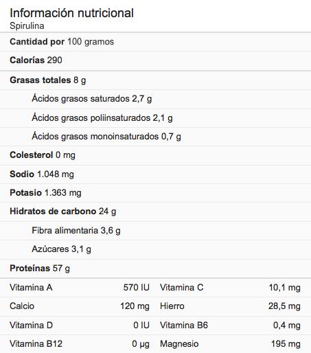 Propiedades Beneficios Y Usos De La Espirulina