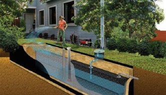 Tanques modulares para la recolección de agua de lluvia y su reutilización en el hogar