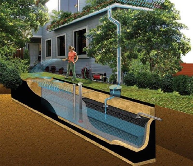 Tanques-modulares-para-la-recolección-de-agua-de-lluvia