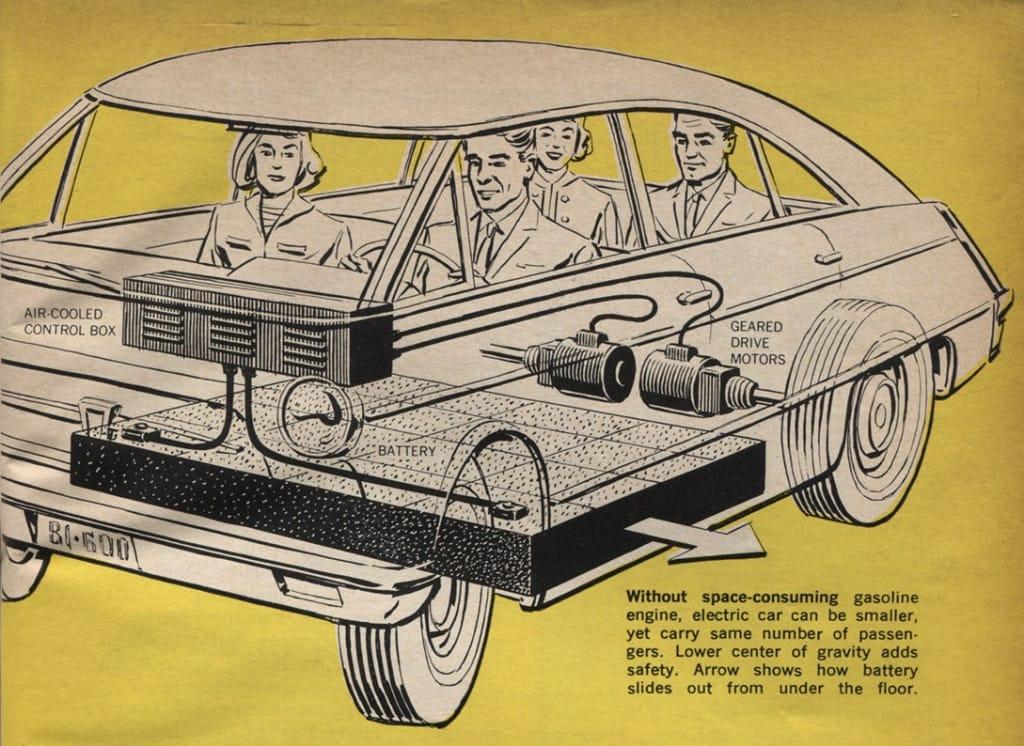Antiguo-vehiculo-electrico