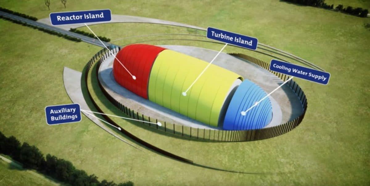 Invasión de mini-centrales nucleares en el Reino Unido