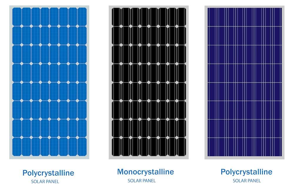 Diferencia entre paneles solares monocristalinos y policristalinos - Tipos de paneles solares ...