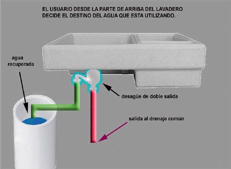lavadero-ecologico
