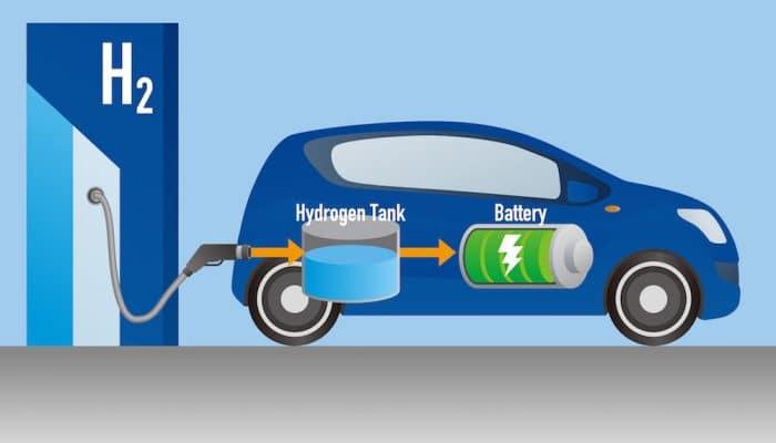 Nueva tecnología que podría reducir el coste de los coches de hidrógeno