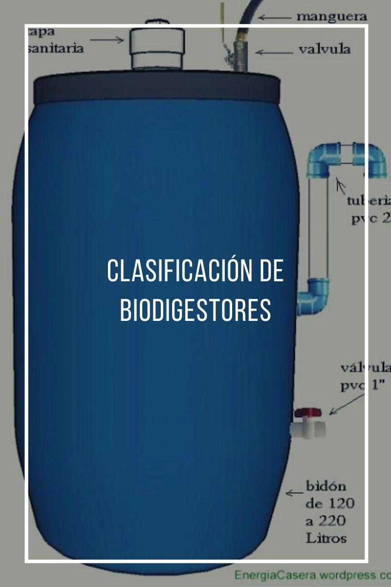 Clasificación de Biodigestores