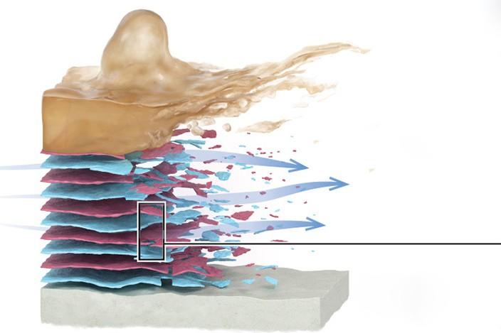 Osmosis-membrane