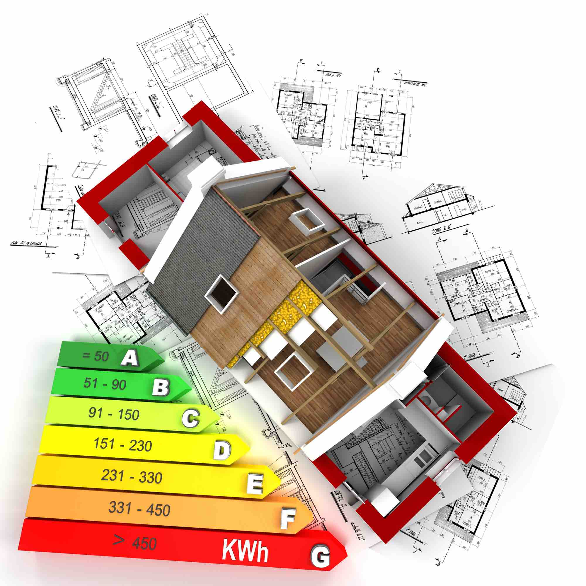 Beneficios de la mejora en la eficiencia energética de viviendas