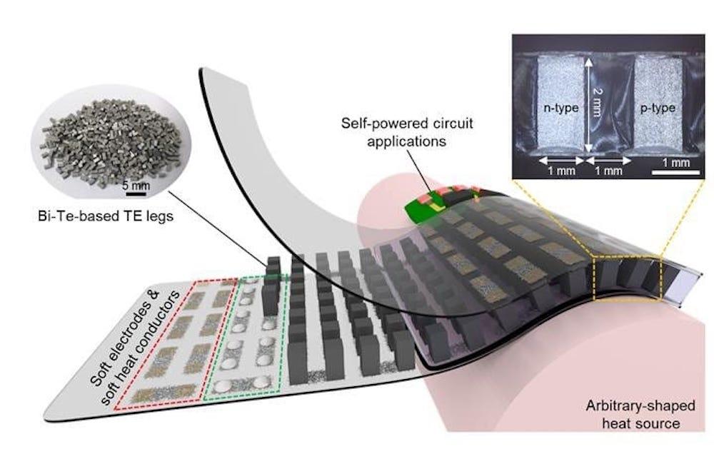 Dispositivos-termoelectricos-flexibles