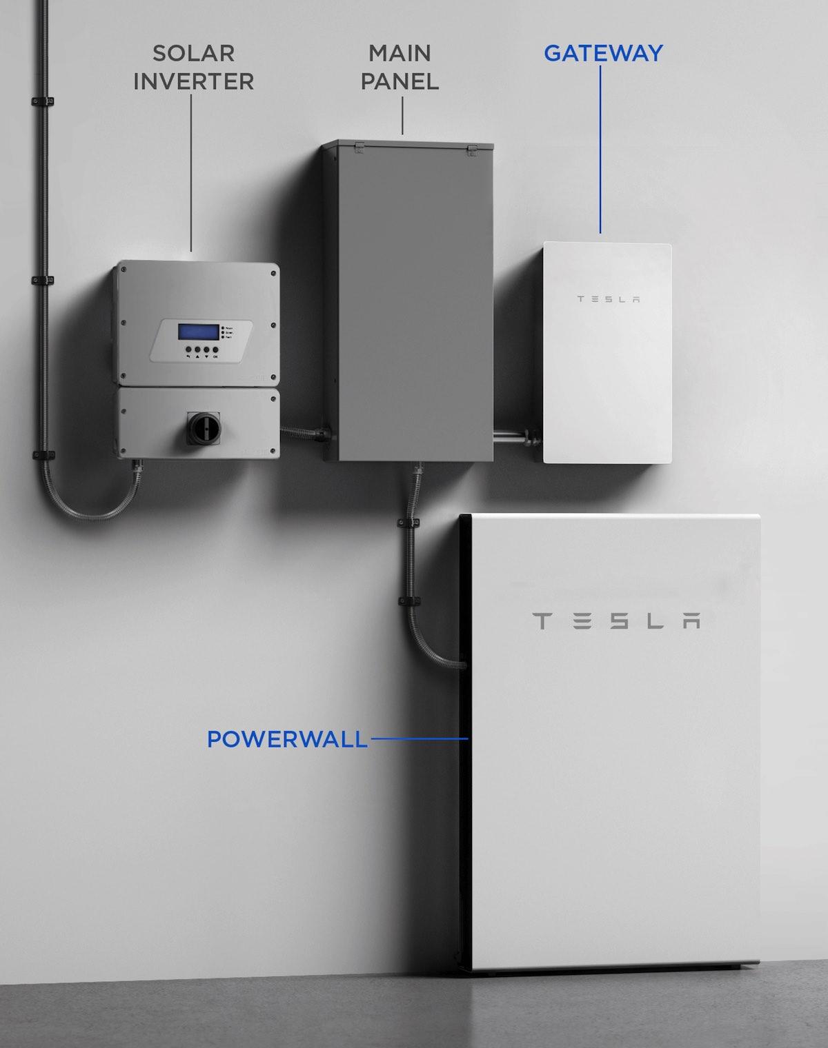 ¿Cómo elegir un inversor solar para una instalación fotovoltaica doméstica?